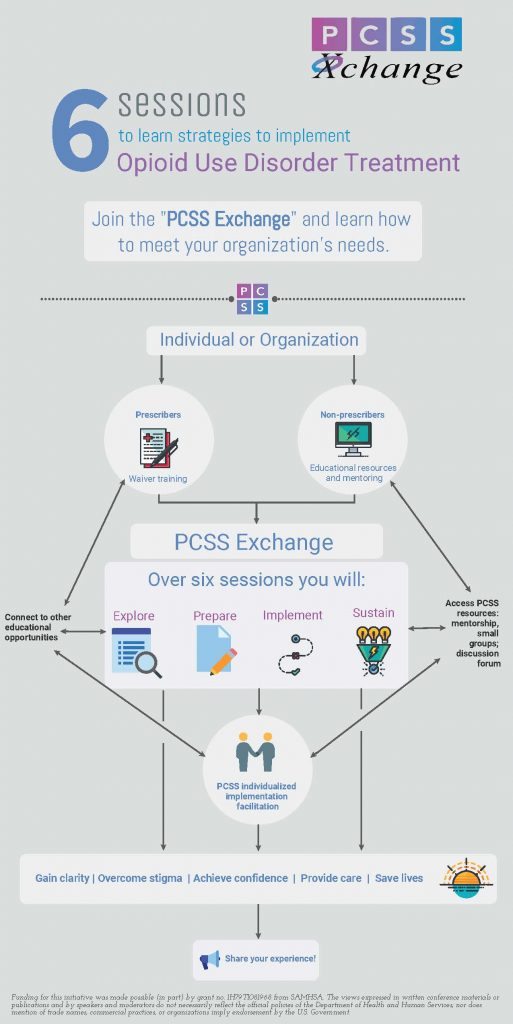PCSS Exchange Webinar - Session 4